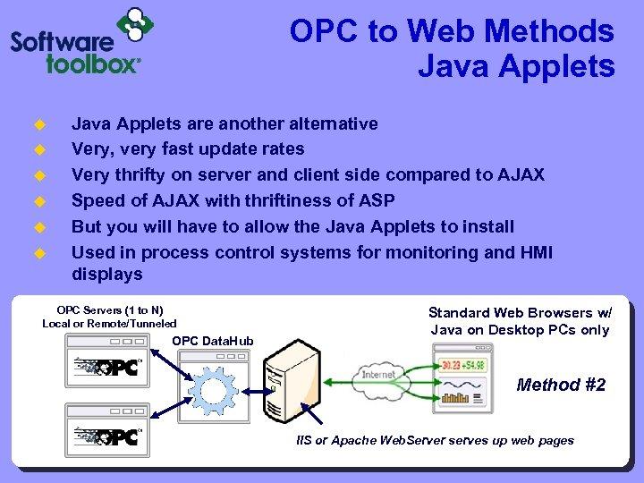 OPC to Web Methods Java Applets u u u Java Applets are another alternative