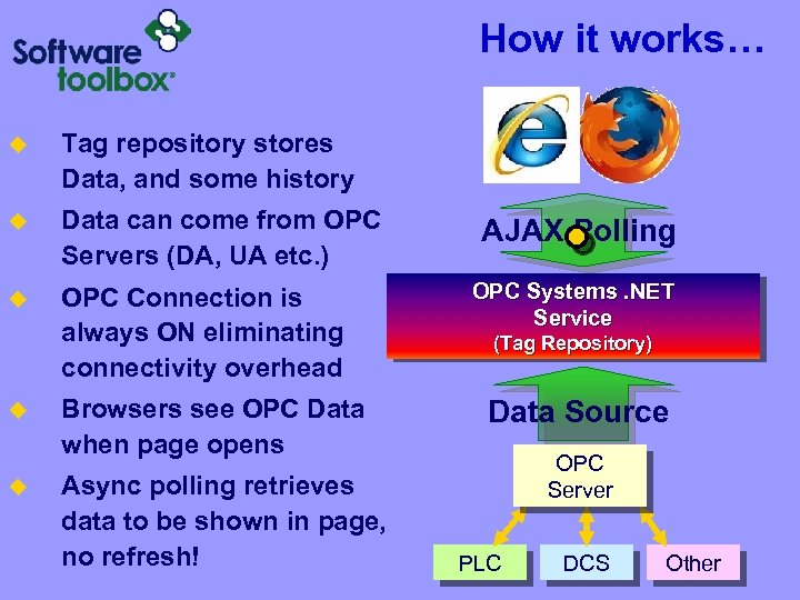 How it works… u Tag repository stores Data, and some history u Data can