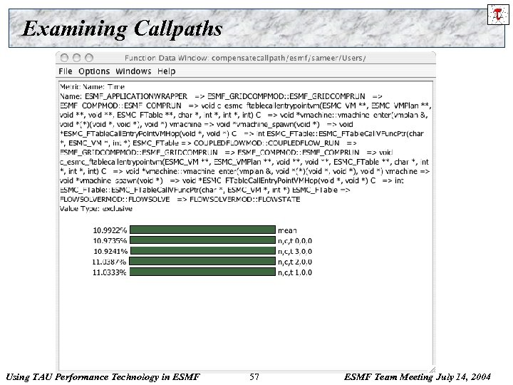 Examining Callpaths Using TAU Performance Technology in ESMF 57 ESMF Team Meeting July 14,