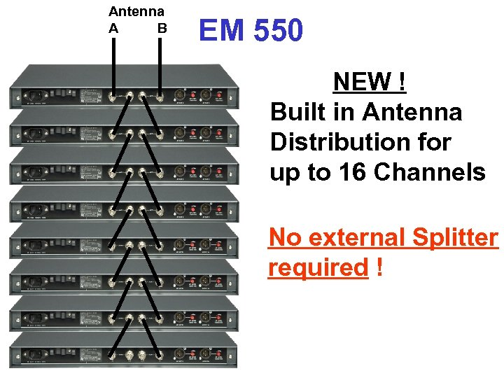Antenna A B EM 550 NEW ! Built in Antenna Distribution for up to