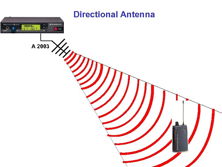 Directional Antenna A 2003