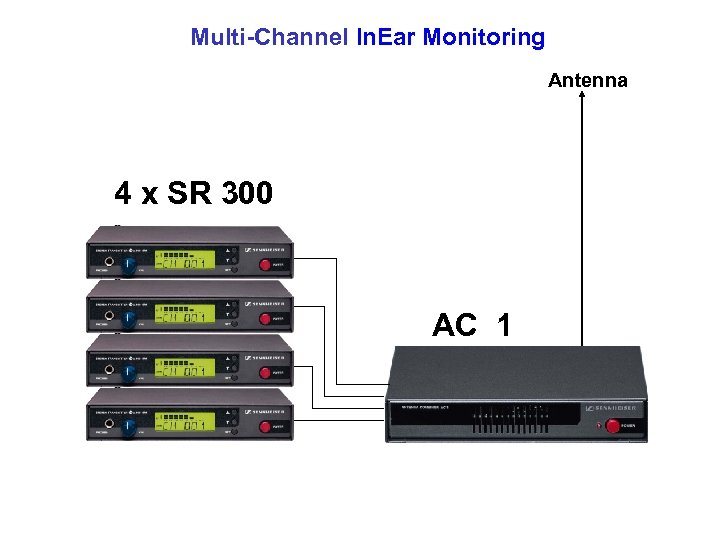Multi-Channel In. Ear Monitoring Antenna 4 x SR 300 AC 1
