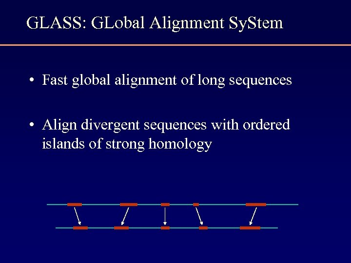 GLASS: GLobal Alignment Sy. Stem • Fast global alignment of long sequences • Align