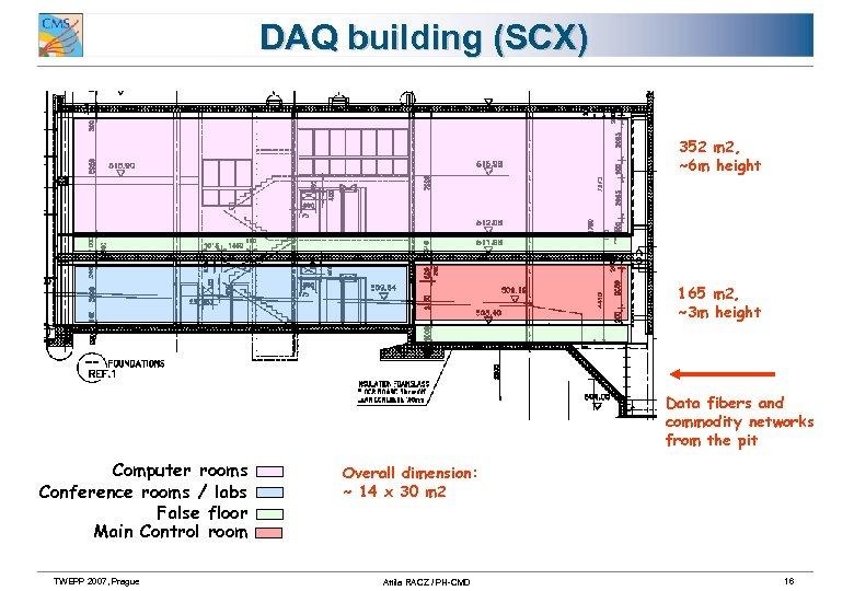 DAQ building (SCX) 352 m 2, ~6 m height 165 m 2, ~3 m
