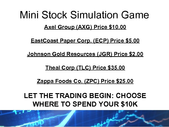 Mini Stock Simulation Game Axel Group (AXG) Price $10. 00 East. Coast Paper Corp.