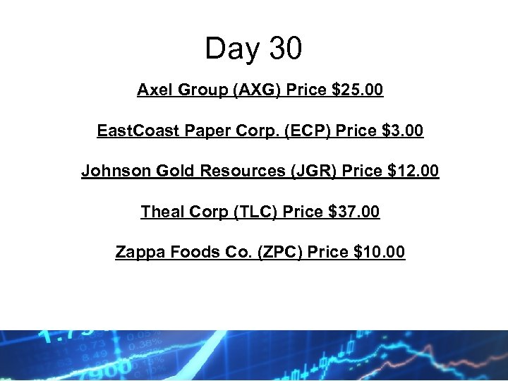 Day 30 Axel Group (AXG) Price $25. 00 East. Coast Paper Corp. (ECP) Price