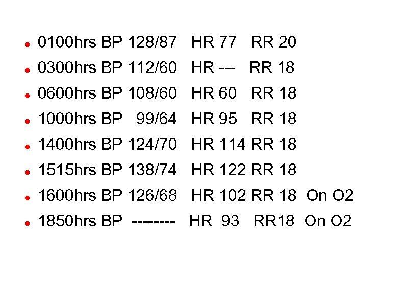 0100 hrs BP 128/87 HR 77 RR 20 0300 hrs BP 112/60 HR