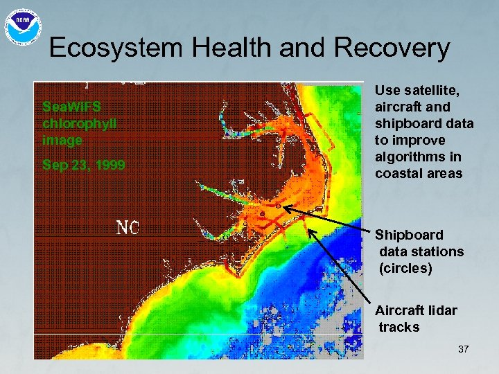 Ecosystem Health and Recovery Sea. Wi. FS chlorophyll image Sep 23, 1999 Use satellite,
