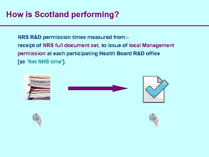How is Scotland performing? NRS R&D permission times measured from: - receipt of NRS