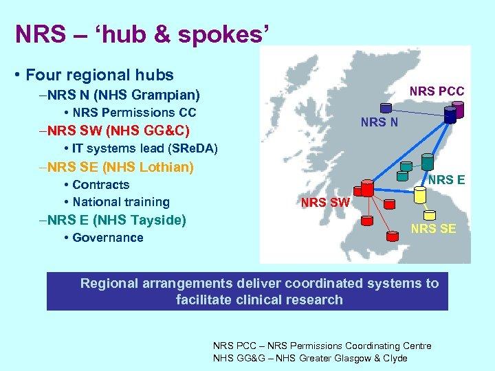 NRS – 'hub & spokes' • Four regional hubs NRS PCC –NRS N (NHS