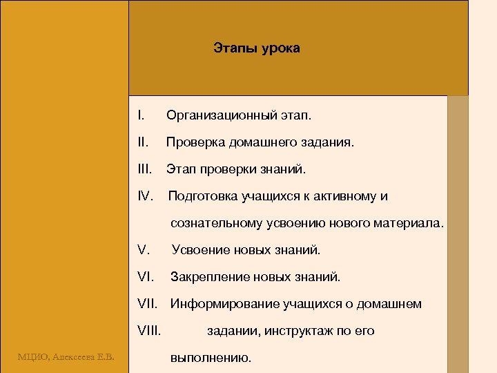 Этапы урока I. Организационный этап. II. Проверка домашнего задания. III. Этап проверки знаний. IV.