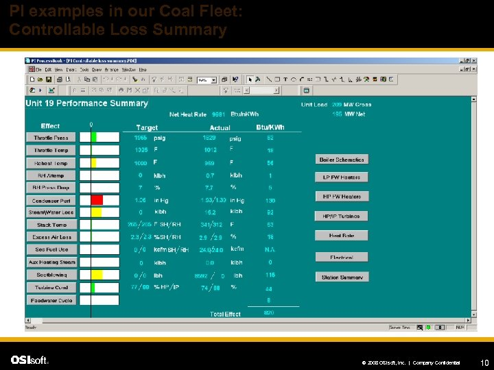 PI examples in our Coal Fleet: Controllable Loss Summary © 2008 OSIsoft, Inc. |