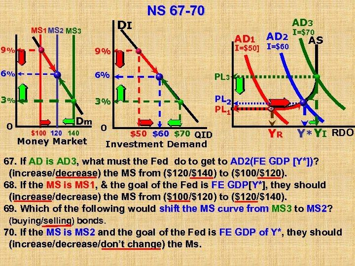 DI MS 1 MS 2 MS 3 NS 67 -70 AD 3 AD 1