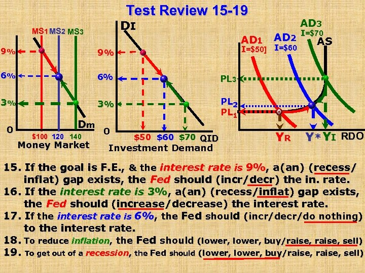 Test Review 15 -19 DI MS 1 MS 2 MS 3 AD 1 AD