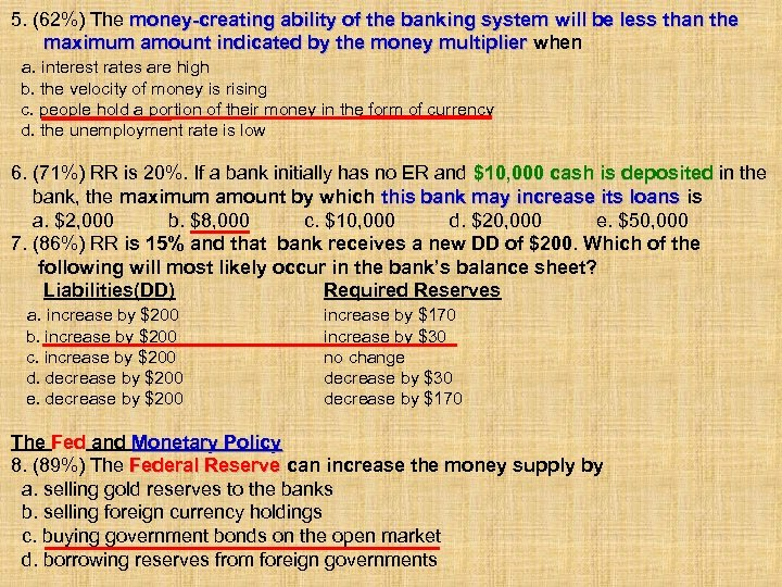 5. (62%) The money-creating ability of the banking system will be less than the