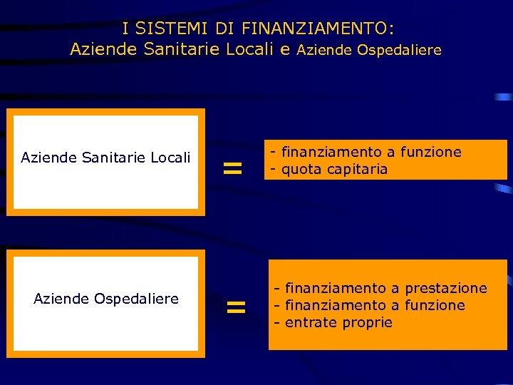 I SISTEMI DI FINANZIAMENTO: Aziende Sanitarie Locali e Aziende Ospedaliere Aziende Sanitarie Locali