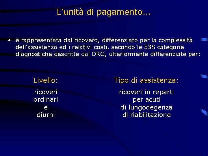 L'unità di pagamento. . . • è rappresentata dal ricovero, differenziato per la complessità