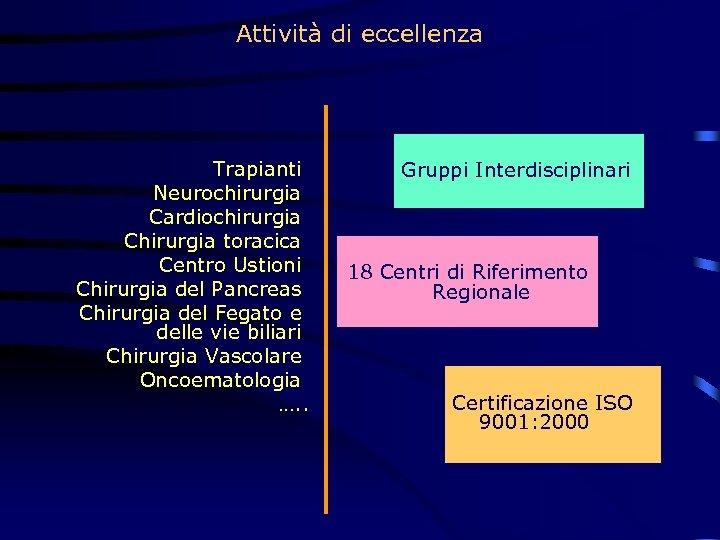 Attività di eccellenza Trapianti Neurochirurgia Cardiochirurgia Chirurgia toracica Centro Ustioni Chirurgia del Pancreas Chirurgia