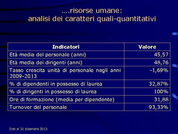 …. risorse umane: analisi dei caratteri quali-quantitativi Indicatori Valore Età media del personale (anni)