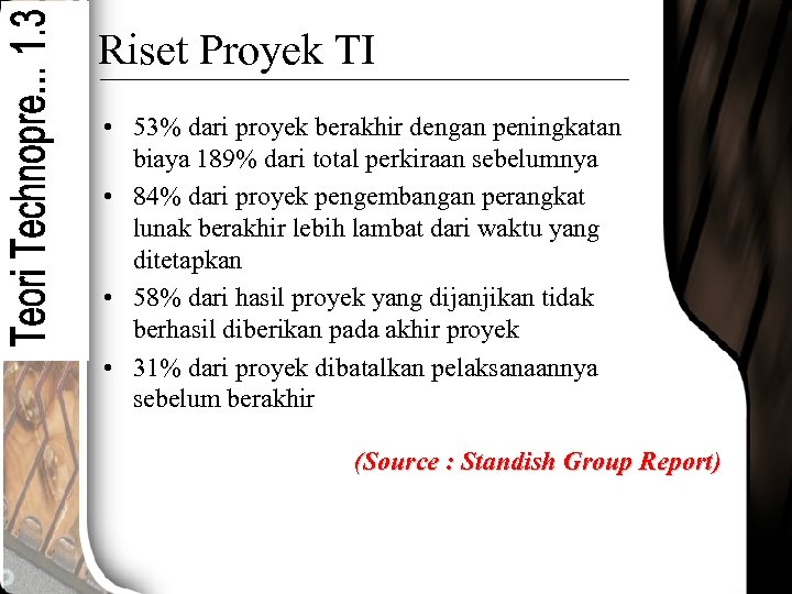 Riset Proyek TI • 53% dari proyek berakhir dengan peningkatan biaya 189% dari total