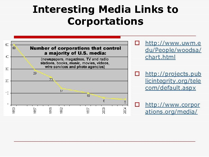 Interesting Media Links to Corportations o http: //www. uwm. e du/People/woodsa/ chart. html o
