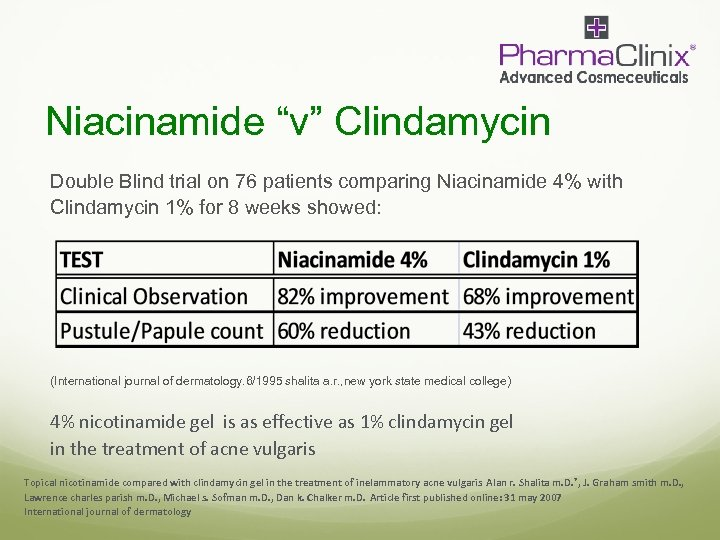 """Niacinamide """"v"""" Clindamycin Double Blind trial on 76 patients comparing Niacinamide 4% with Clindamycin"""