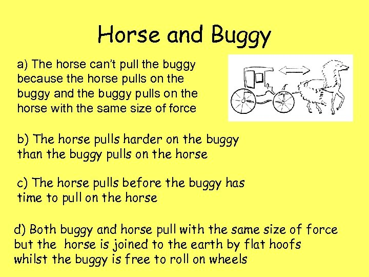 Horse and Buggy a) The horse can't pull the buggy because the horse pulls