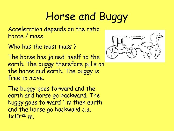 Horse and Buggy Acceleration depends on the ratio Force / mass. Who has the
