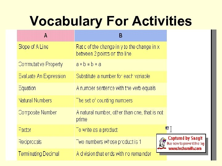 Vocabulary For Activities
