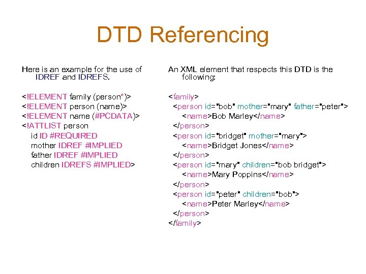 DTD Referencing Here is an example for the use of IDREF and IDREFS. An
