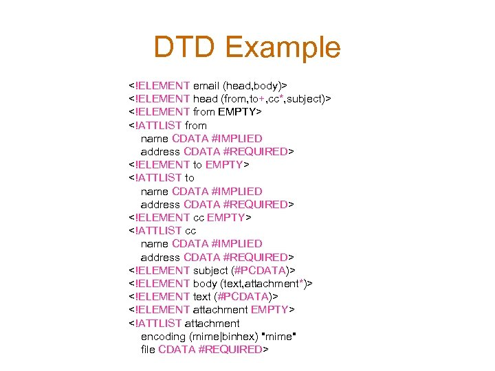 DTD Example <!ELEMENT email (head, body)> <!ELEMENT head (from, to+, cc*, subject)> <!ELEMENT from