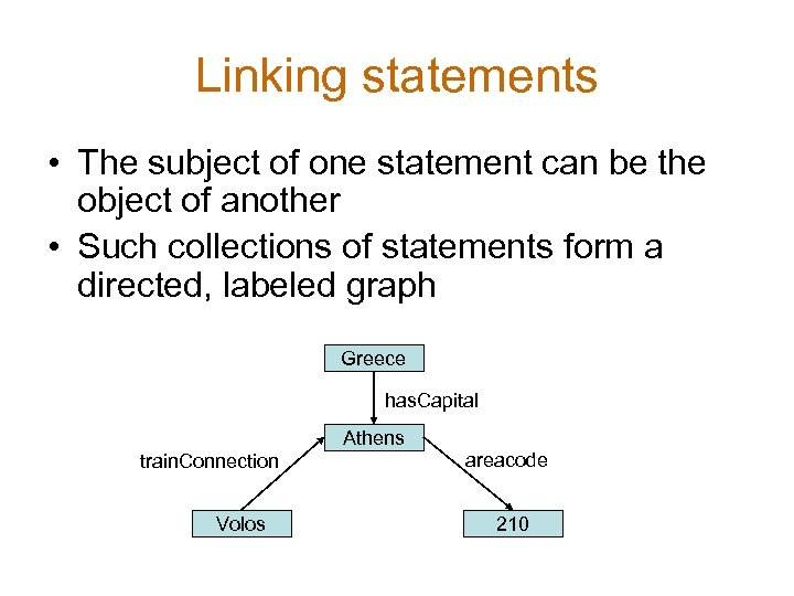 Linking statements • The subject of one statement can be the object of another