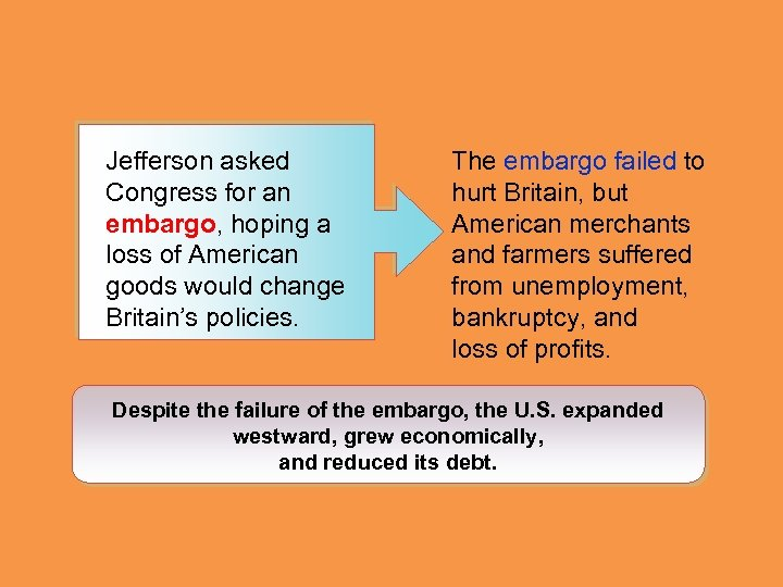 Jefferson asked Congress for an embargo, hoping a loss of American goods would change