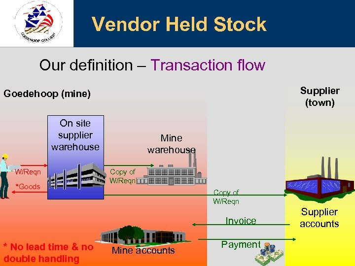 Vendor Held Stock Our definition – Transaction flow Supplier (town) Goedehoop (mine) On site