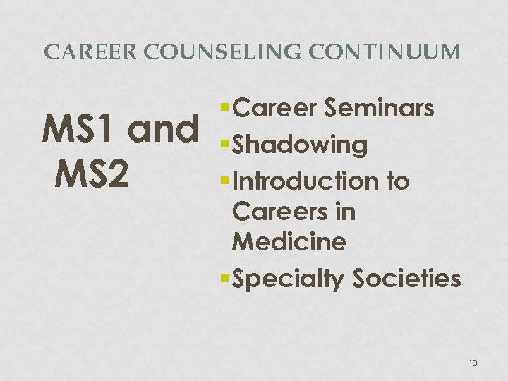 CAREER COUNSELING CONTINUUM MS 1 and MS 2 § Career Seminars § Shadowing §