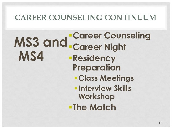 CAREER COUNSELING CONTINUUM § Career Counseling MS 3 and §Career Night MS 4 §