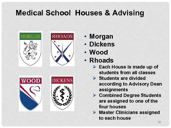 Medical School Houses & Advising • • Morgan Dickens Wood Rhoads Ø Each House