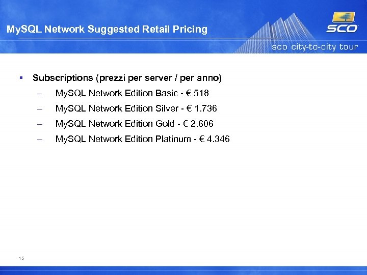 My. SQL Network Suggested Retail Pricing Subscriptions (prezzi per server / per anno) –
