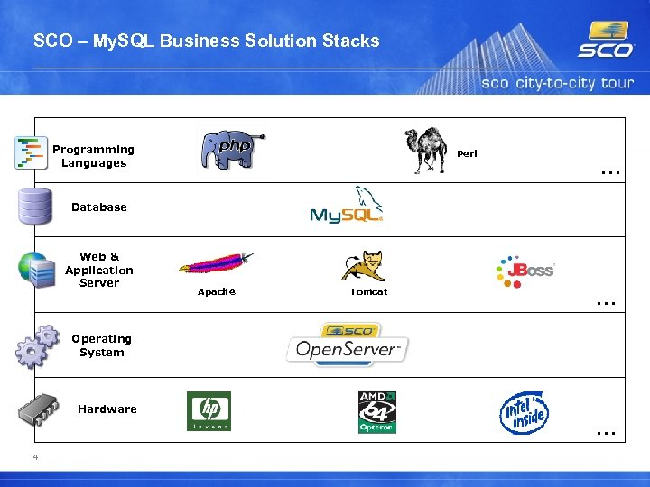 SCO – My. SQL Business Solution Stacks Programming Languages Perl … Database Web &