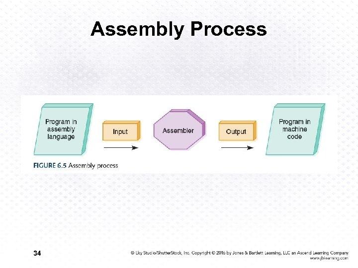 Assembly Process 34