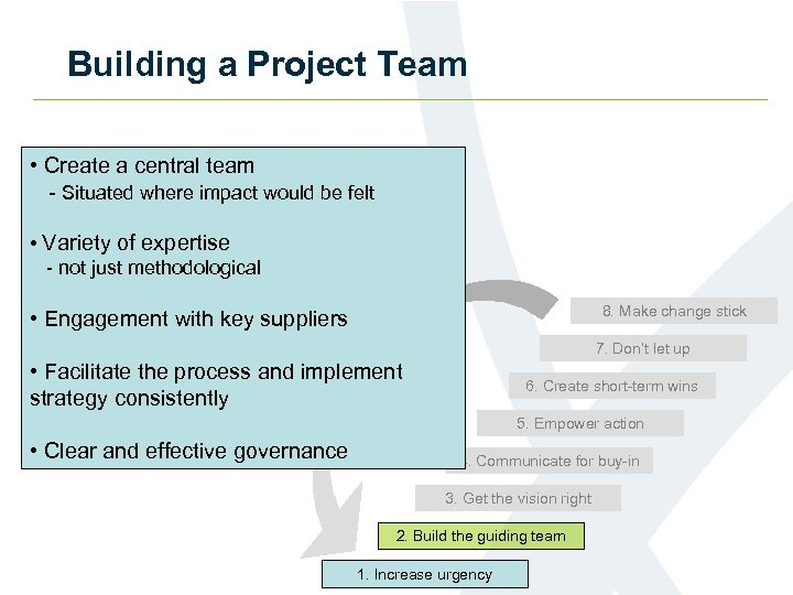 Building a Project Team • Create a central team - Situated where impact would