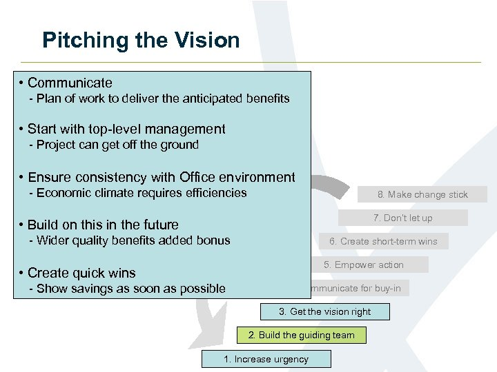 Pitching the Vision • Communicate - Plan of work to deliver the anticipated benefits