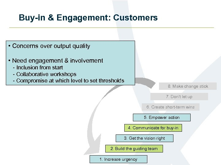 Buy-in & Engagement: Customers • Concerns over output quality • Need engagement & involvement