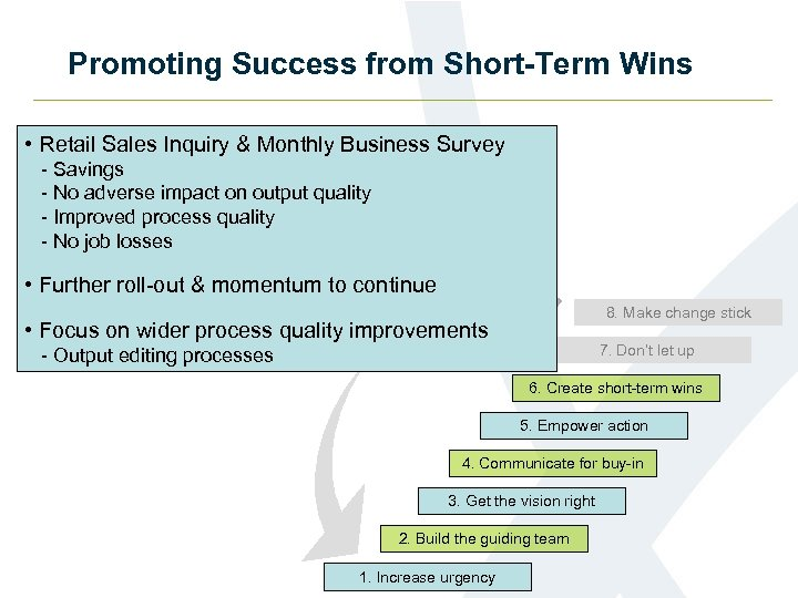 Promoting Success from Short-Term Wins • Retail Sales Inquiry & Monthly Business Survey -
