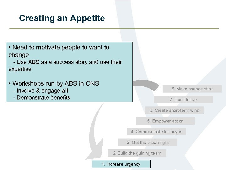 Creating an Appetite • Need to motivate people to want to change - Use