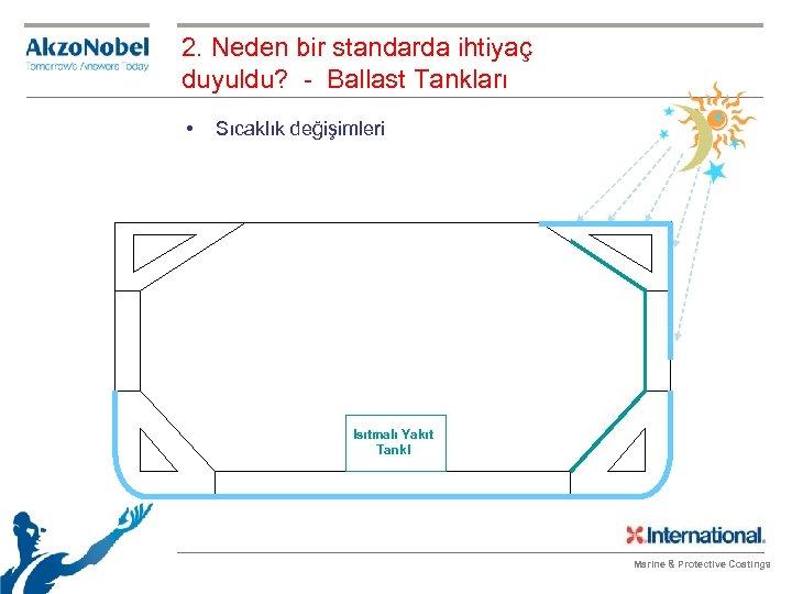 2. Neden bir standarda ihtiyaç duyuldu? - Ballast Tankları • Sıcaklık değişimleri Isıtmalı Yakıt