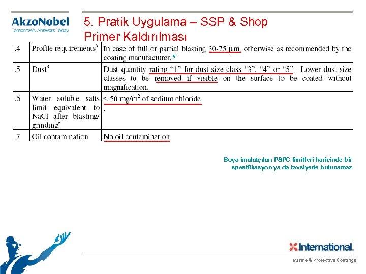 5. Pratik Uygulama – SSP & Shop Primer Kaldırılması * Boya imalatçıları PSPC limitleri