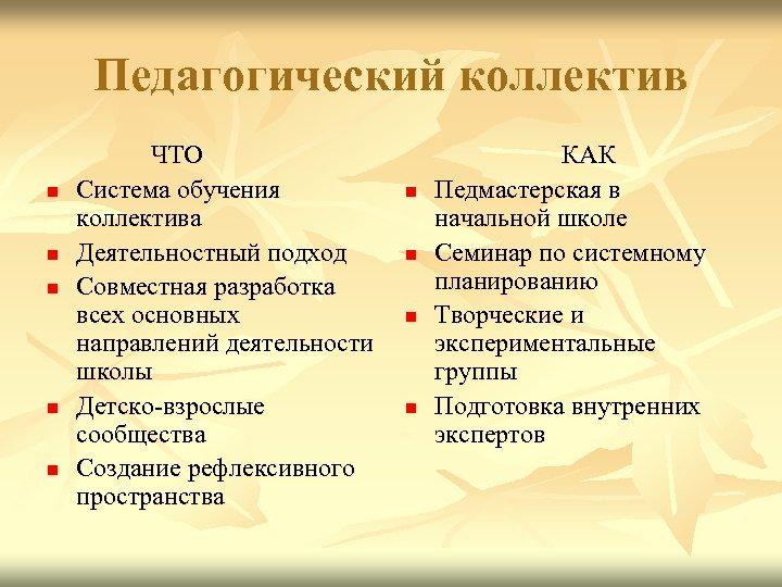 Педагогический коллектив n n n ЧТО Система обучения коллектива Деятельностный подход Совместная разработка всех