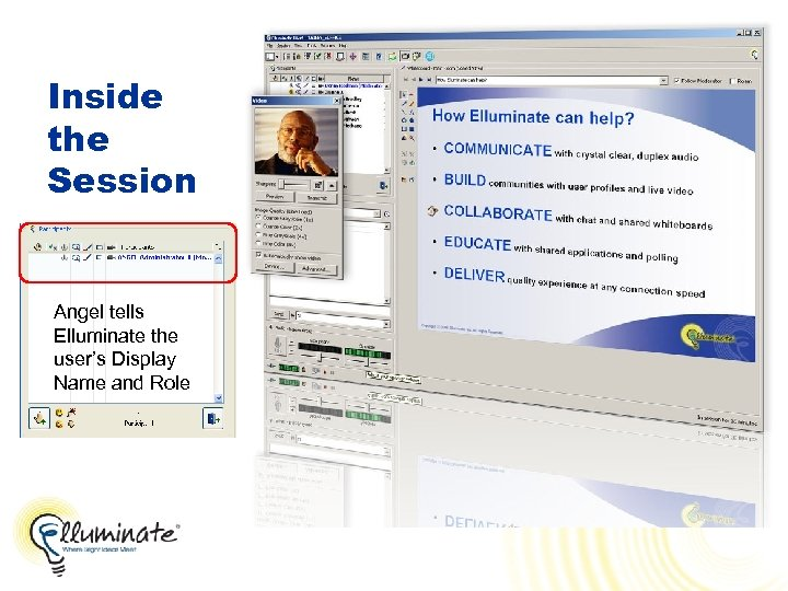 Inside the Session Angel tells Elluminate the user's Display Name and Role