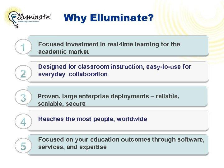 Why Elluminate? Focused investment in real-time learning for the academic market Designed for classroom